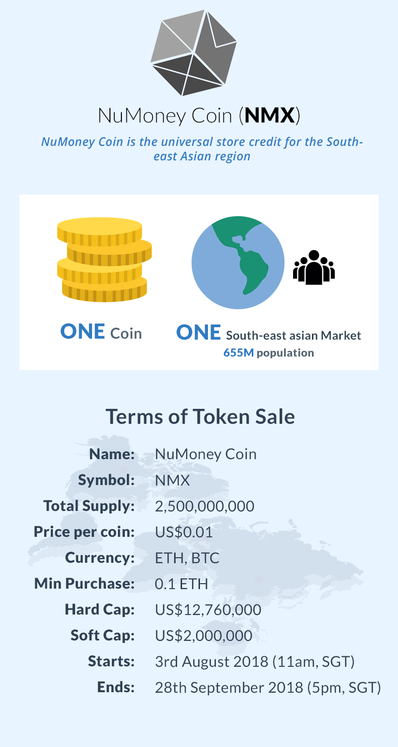 Instructions To Participate In Nmx Public Sale